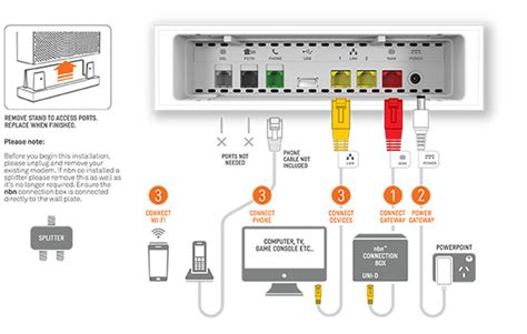 cat5e faceplate wiring diagram ethernet punch diagram