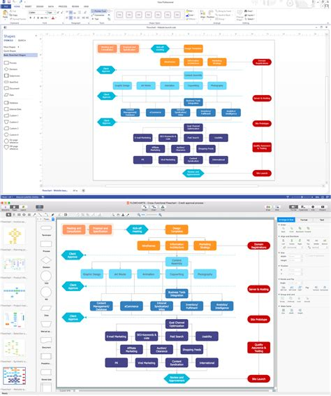 programs similar to visio wireframing wireframe exles basic flowchart symbols