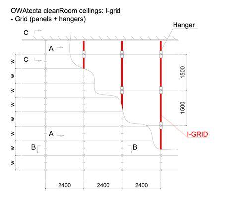 grid section sufit i grid sufity pomieszczeń czystych cleanrooms pl