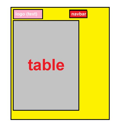 html div style position simple css style positioning div s