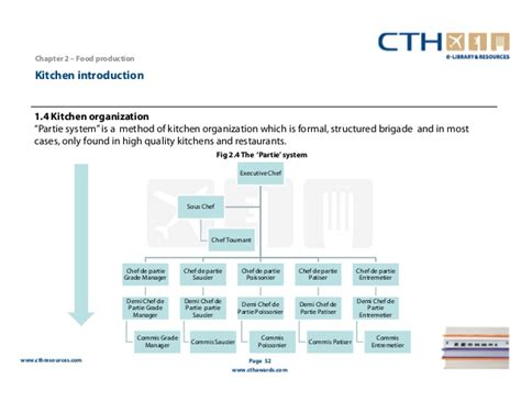 kitchen organization layout and hierarchy brilliant restaurant kitchen organizational chart