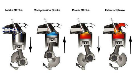 diagram of four stroke engine petrol engine shaik moin