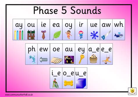 Phase 4 Sound Mat by Phase 5 Sounds Mat By Bevevans22 Uk Teaching Resources Tes