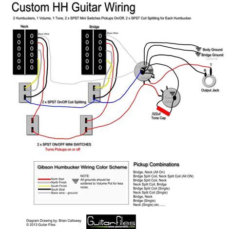 custom hh wiring diagram  spst coil splitting  spst