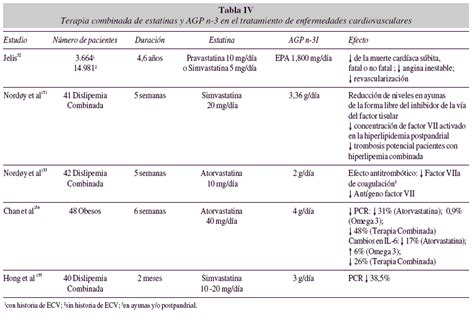 cadenas musculares scielo similitudes diferencias y agonismos en los efectos