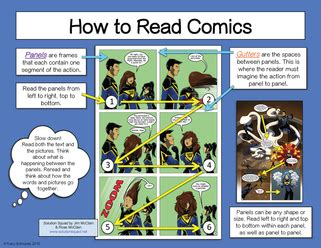 how to read comics category graphic novel resources tracy edmunds