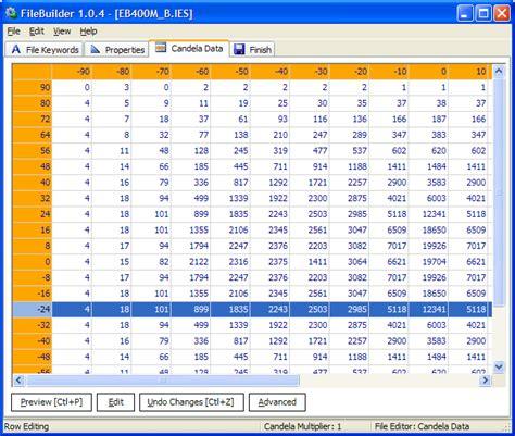 candela measurement domena himalaya nazwa pl jest utrzymywana na serwerach