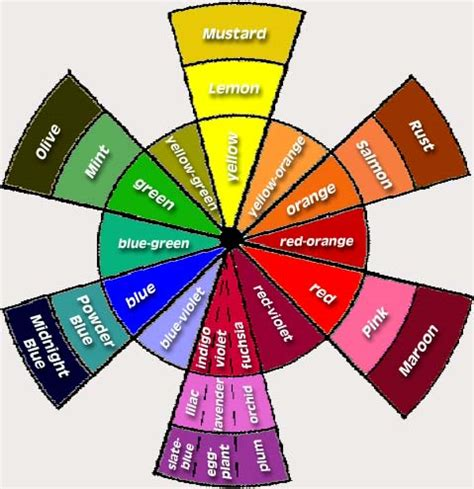 brown opposite color color wheel