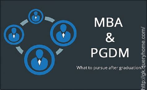 Difference Between Mba Executive And Mba Pgdm by Knowledge Social Network Queryhome