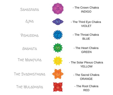 chakra color meanings a guide to the chakra colors reclaiming zen