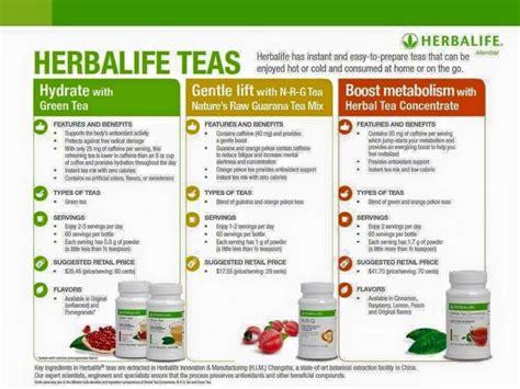 Teh Diet Herbalife herbalife nutrition metabolism boosting tea is for everyone each flavor has a different purpose