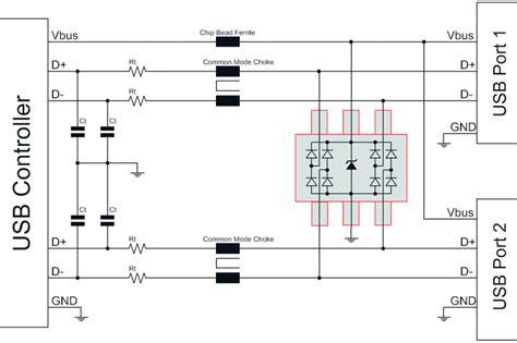 pcb layout guidelines sdram 143 intel proteggere l interfaccia usb dalle scariche