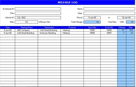 mileage template auto log book template new calendar template site
