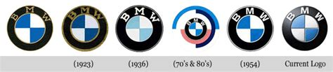 Bmw Logo History by Bmw Logo Evolution Story Think Marketing