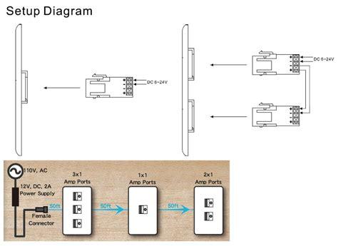 conferencing setup diagram 3 s usb keystone charger