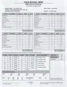 high school transcript template 10 transcripts collection for free