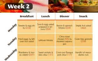 simple healthy diet menu coupon for nutrisystem