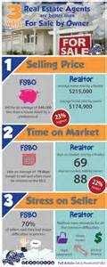 how to be a realtor 3 ways real estate agents are better than fsbo