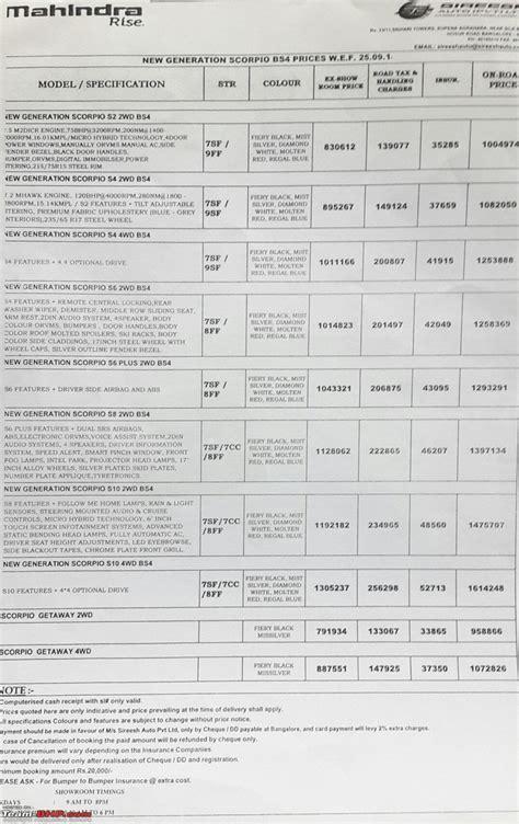mahindra scorpio car price list team bhp 2014 mahindra scorpio facelift w105 edit