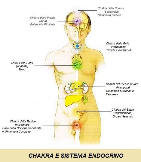 influenza con mal di testa vertigini sbandamenti capogiri problemi cervicali o altro