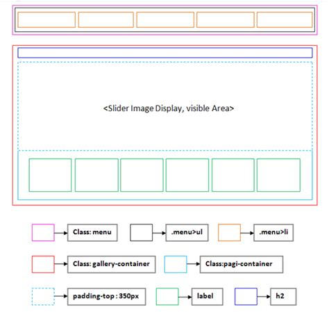 creating css gallery html css image gallery with thumbnail journaldev