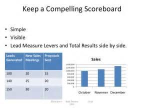 4 disciplines of execution scoreboard template 4 disciplines of execution book review