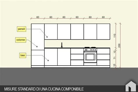 dimensioni cucina come progettare una cucina componibile architetto