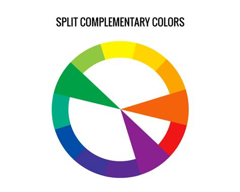 split complementary color scheme traditional color schemes the ultimate guide to color