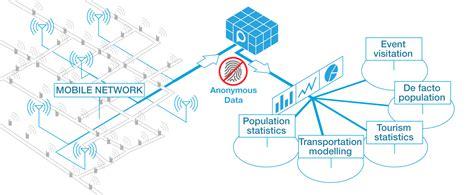 home data network design home data network design network diagram design network