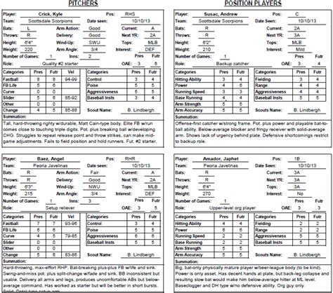 Field Scouting Report Template Baseball Player Evaluation Form Pictures To Pin On
