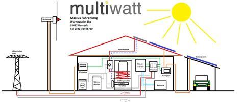 Bussystem Einfamilienhaus by Photovoltaik Gro 223 Handel Aus Rostockmultiwatt
