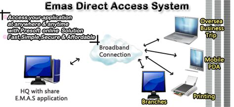 emas software accounting emas software wisata dan info sumbar