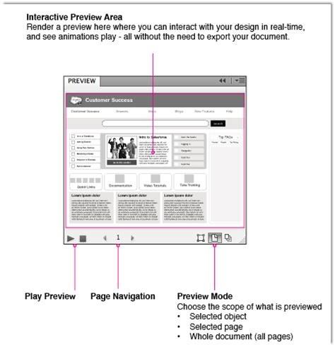 Creating Wireframes And Prototypes With Indesign Articles Dmxzone Com Indesign Wireframe Template