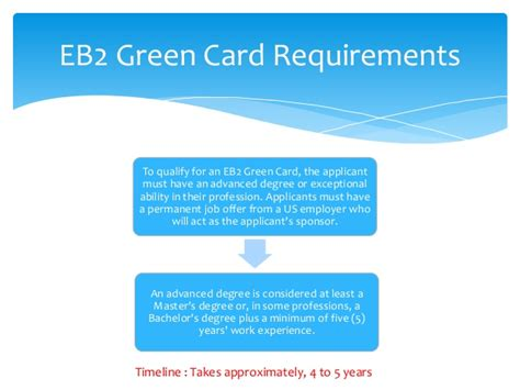 If Green Card Is Process Can You Do Mba by Green Card Process Employment Category Eb2 Eb3 With Atc