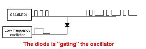 diode oscillator poptronics bec page 28