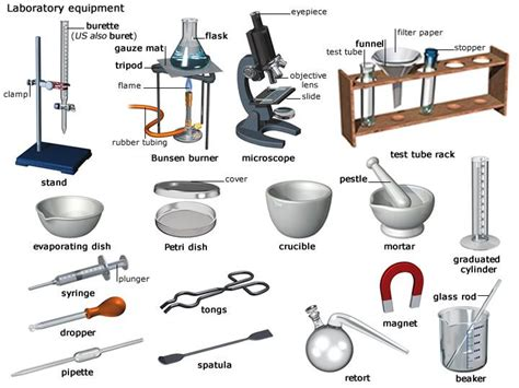 the second cognition toolbox requirements for advancing your conciousness second cognition series volume 6 books best 25 lab equipment ideas on chemistry lab