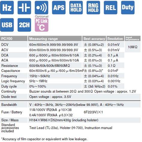Jual Usb Multimeter jual sanwa pc 700 digital multimeter darmatek