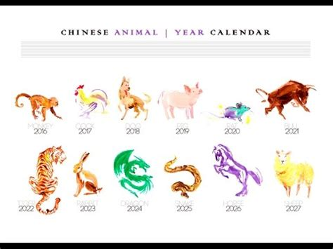 new year 2018 year of what animal year of the animal in 2017 2018 horoscope the years