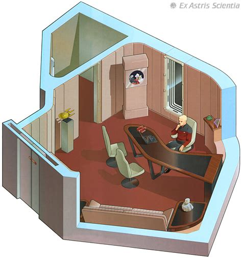 Home Design Games Like Sims star trek what else is in the little room in picard s