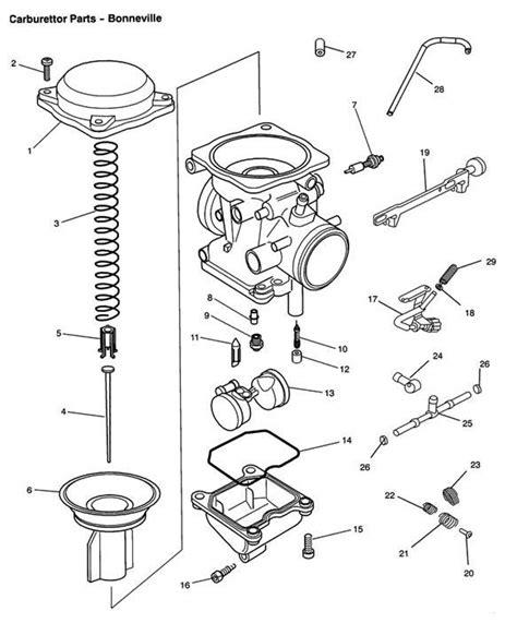 keihin cvk36 diagram re jetting the keihin cvk carburetor triumph bonneville