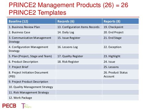 prince2 benefits realisation plan template gallery