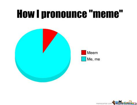 Meme Meaning And Pronunciation - how i pronounce meme by electricalboy1029 meme center