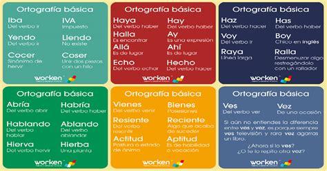 imagenes educativas reglas ortograficas ortograf 237 a b 225 sica en imagenes imagenes educativas