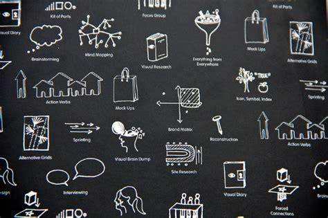 design thinking graphic graphic design thinking ann liu alcasabas designer