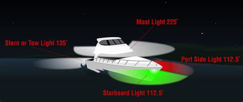 navigation lights on boats rules regulations ace boater - Navigation Lights On My Boat