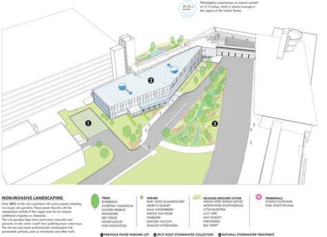 runoff diagram tsp designs new baggage claim building at philadelphia