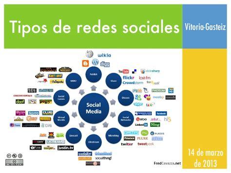 imagenes de grupos de redes sociales tipos de redes sociales