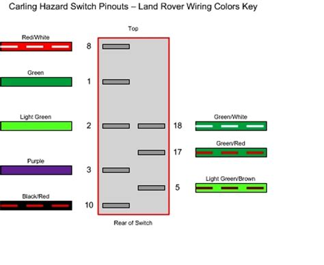 hazard switch wiring diagram gallery electrical