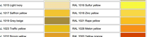 so i was helping out a junior engineer choose a ral number yellow paint for some safety guarding
