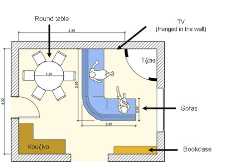 How to arrange furniture in the living room?